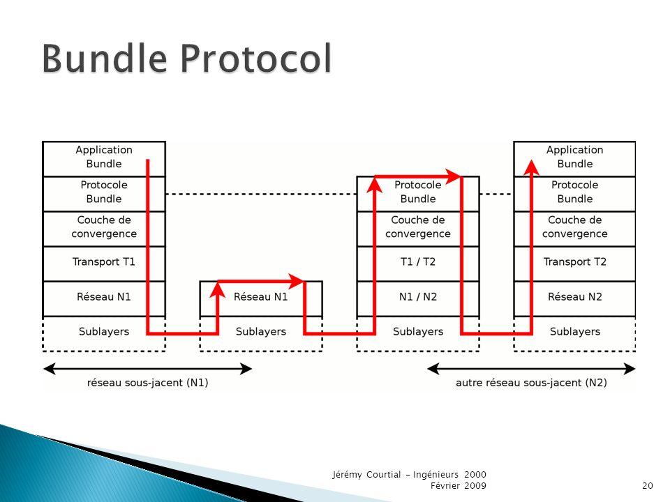 Bundle Protocol Jérémy Courtial - Ingénieurs 2000 Février 2009