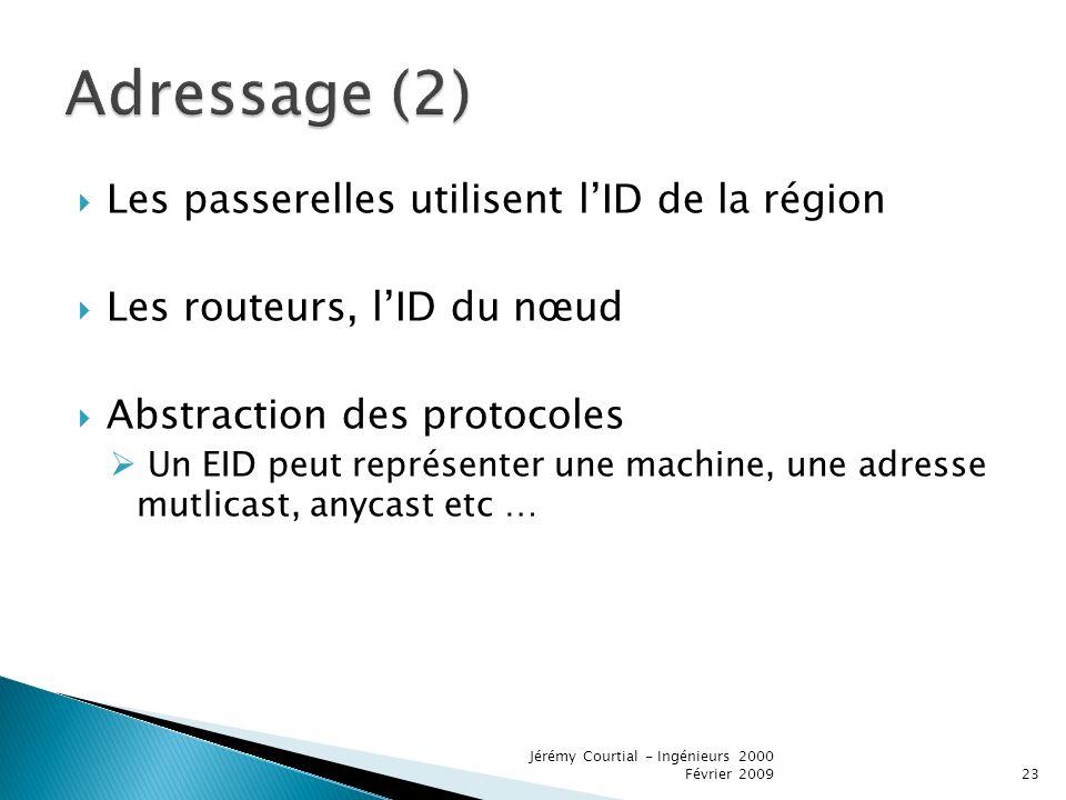 Adressage (2) Les passerelles utilisent l'ID de la région