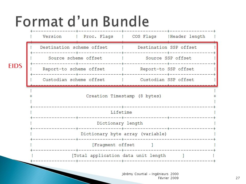 Format d'un Bundle EIDS Jérémy Courtial - Ingénieurs 2000 Février 2009