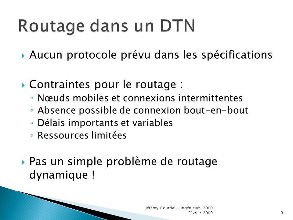 Routage dans un DTN Aucun protocole prévu dans les spécifications