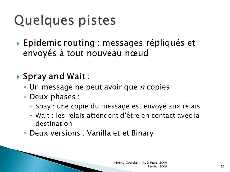 Quelques pistes Epidemic routing : messages répliqués et envoyés à tout nouveau nœud. Spray and Wait :