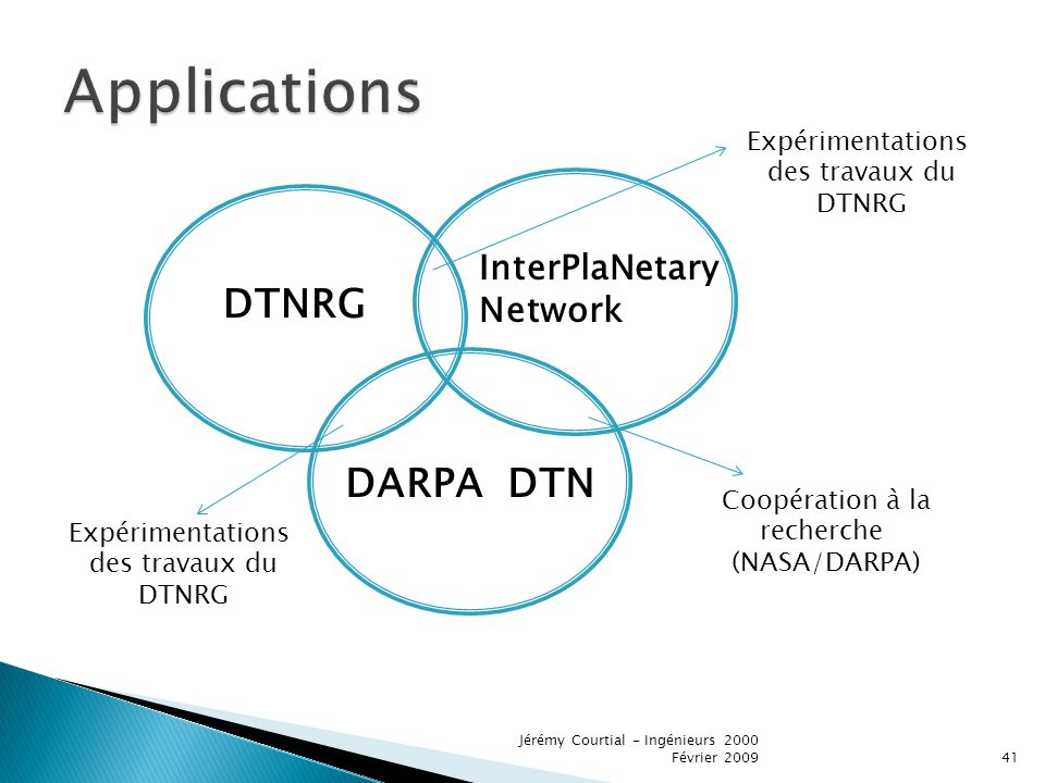 Applications DTNRG DARPA DTN InterPlaNetary Network