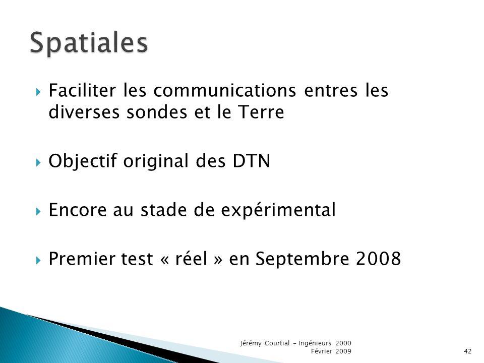 Spatiales Faciliter les communications entres les diverses sondes et le Terre. Objectif original des DTN.