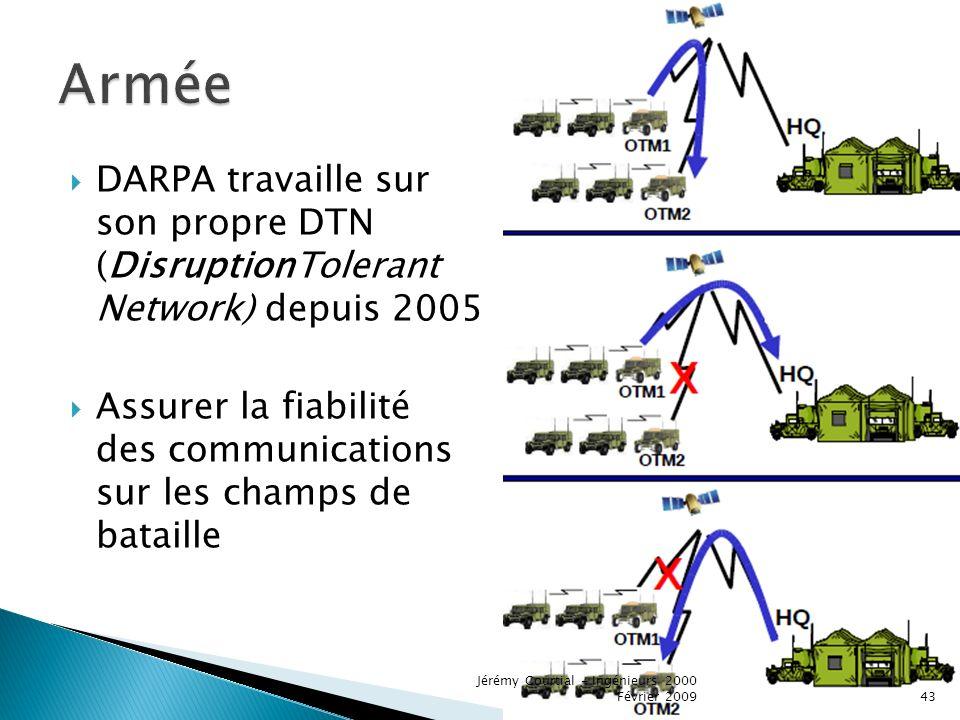Armée DARPA travaille sur son propre DTN (DisruptionTolerant Network) depuis 2005.