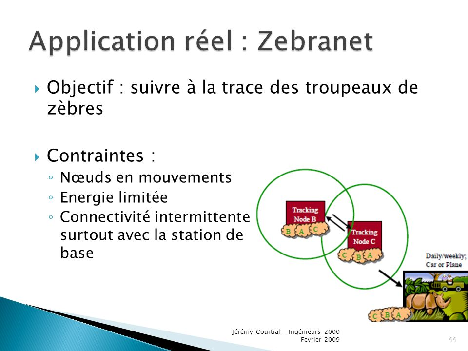 Application réel : Zebranet