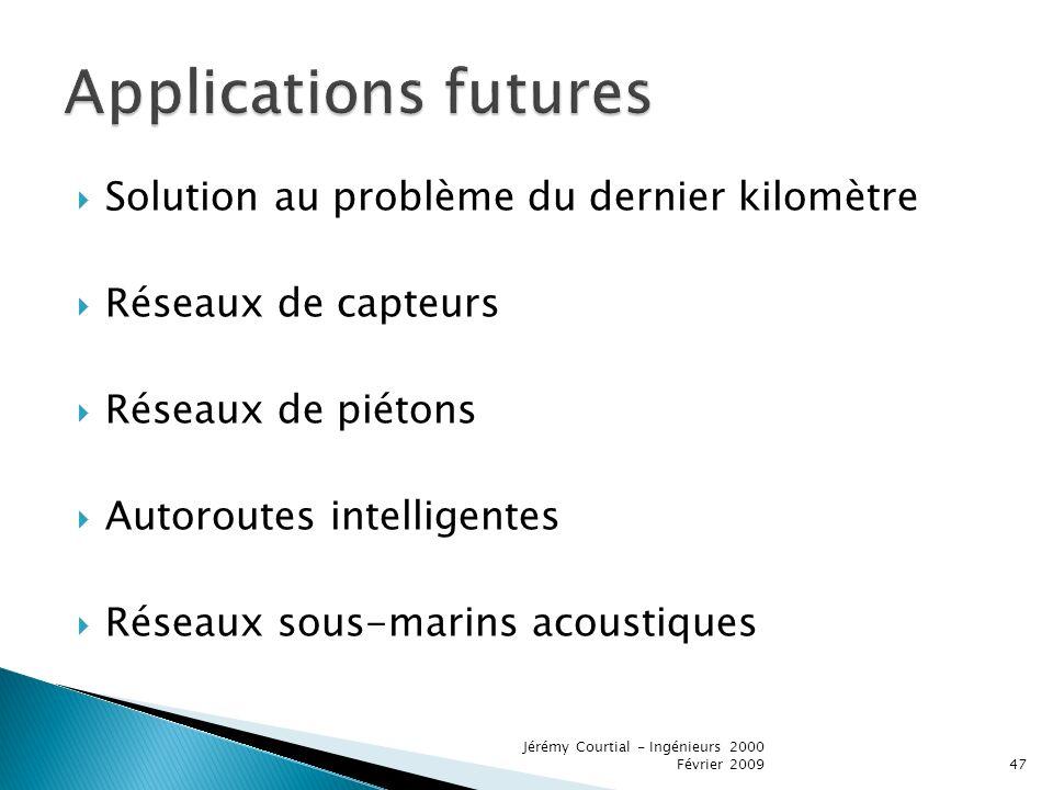 Applications futures Solution au problème du dernier kilomètre