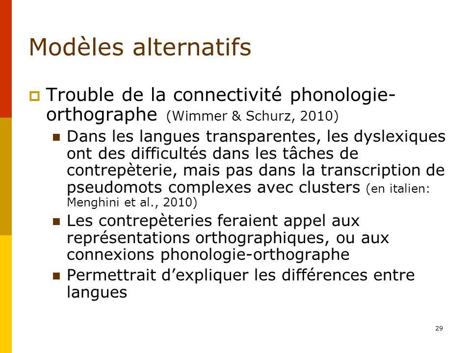 Modèles alternatifs Trouble de la connectivité phonologie-orthographe (Wimmer & Schurz, 2010)