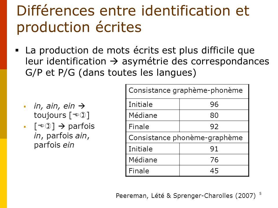 Différences entre identification et production écrites