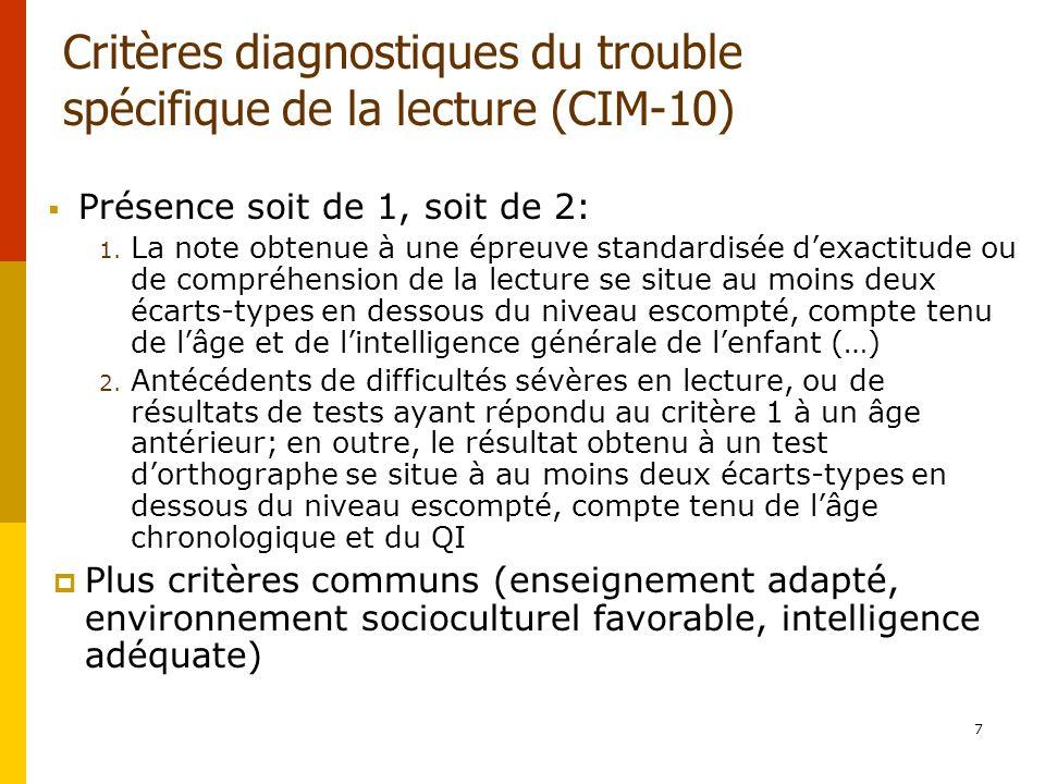 Critères diagnostiques du trouble spécifique de la lecture (CIM-10)