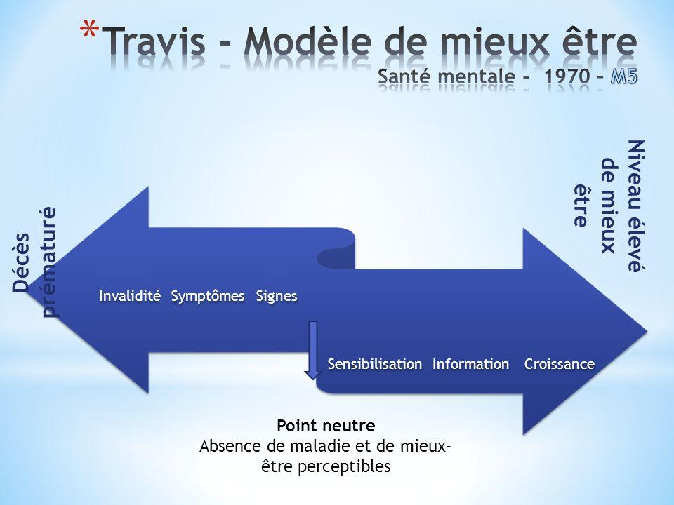 Travis - Modèle de mieux être Santé mentale - 1970 – M5