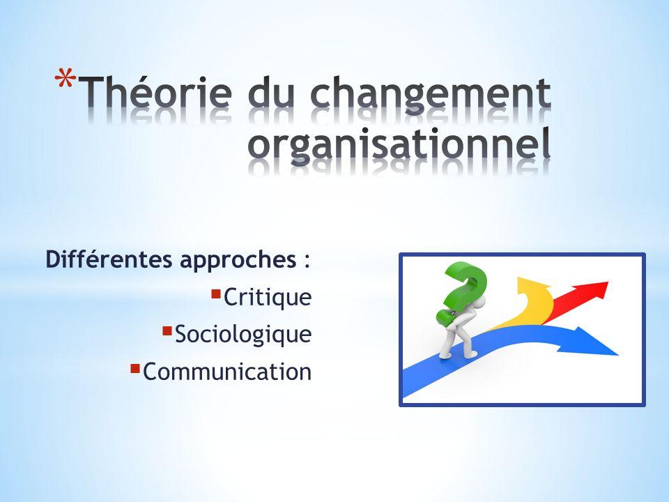 Théorie du changement organisationnel
