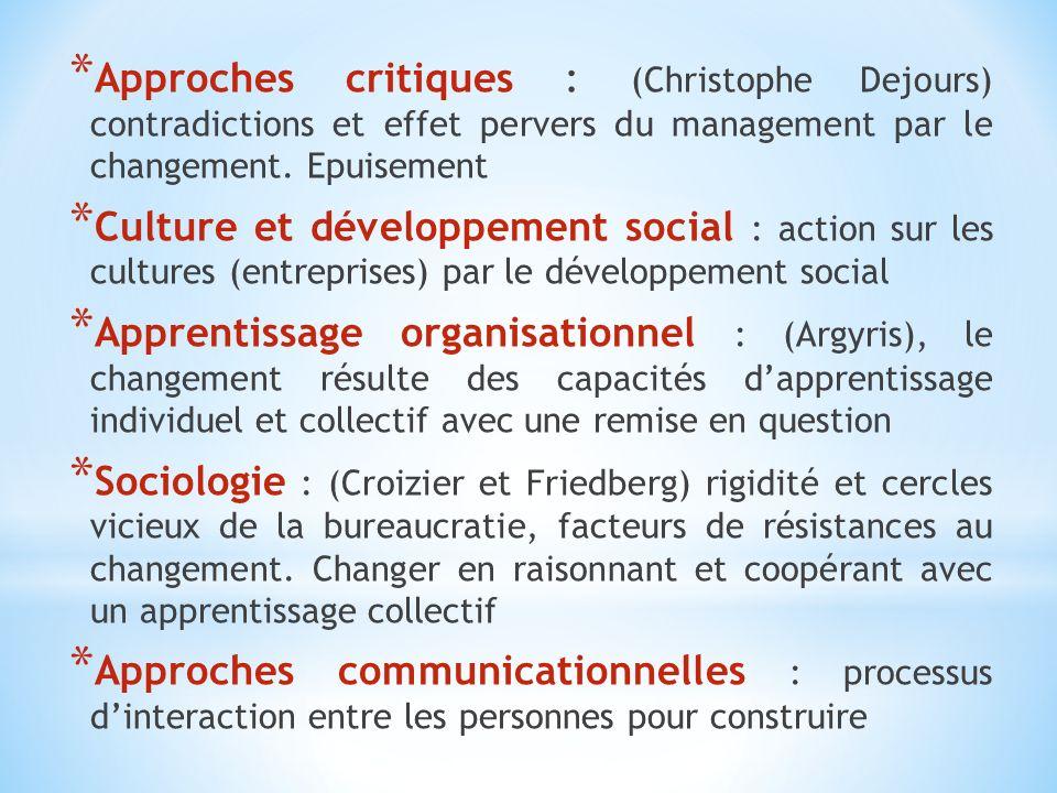 Approches critiques : (Christophe Dejours) contradictions et effet pervers du management par le changement. Epuisement