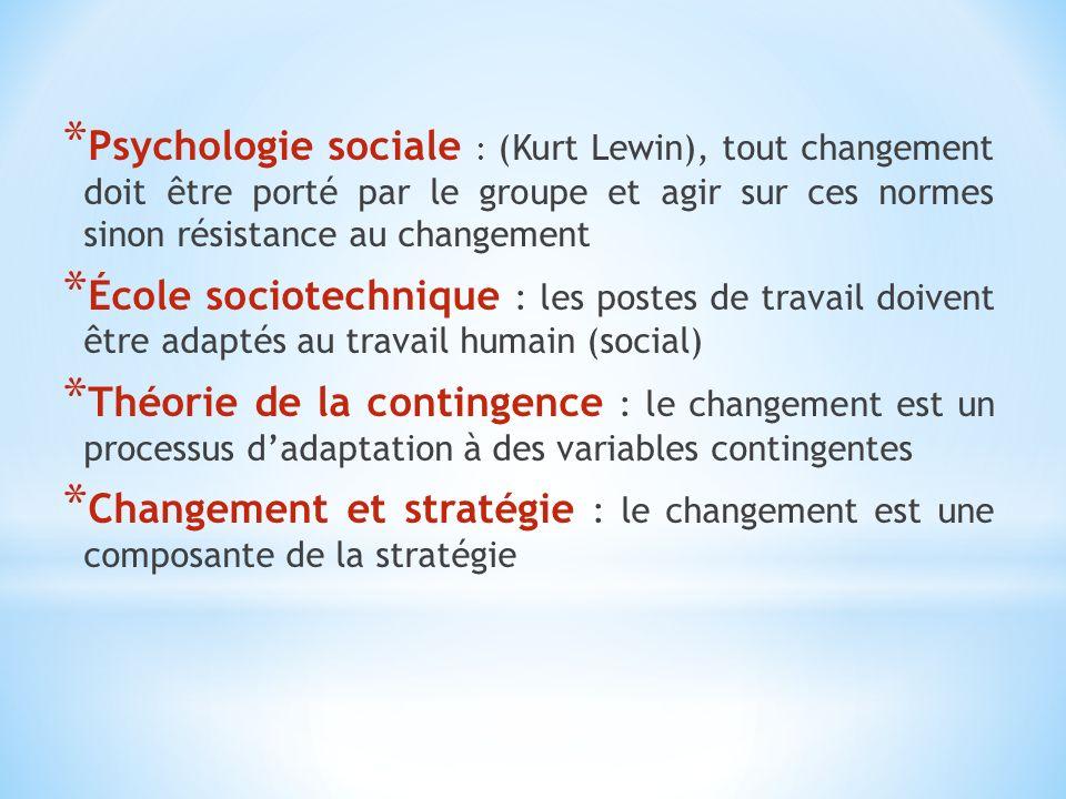Psychologie sociale : (Kurt Lewin), tout changement doit être porté par le groupe et agir sur ces normes sinon résistance au changement