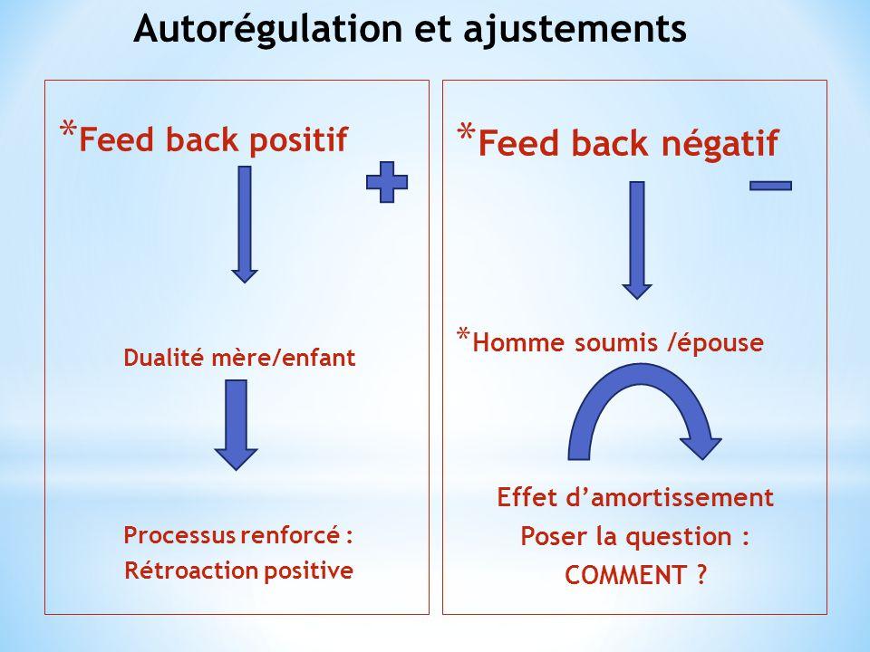 Autorégulation et ajustements Effet d'amortissement
