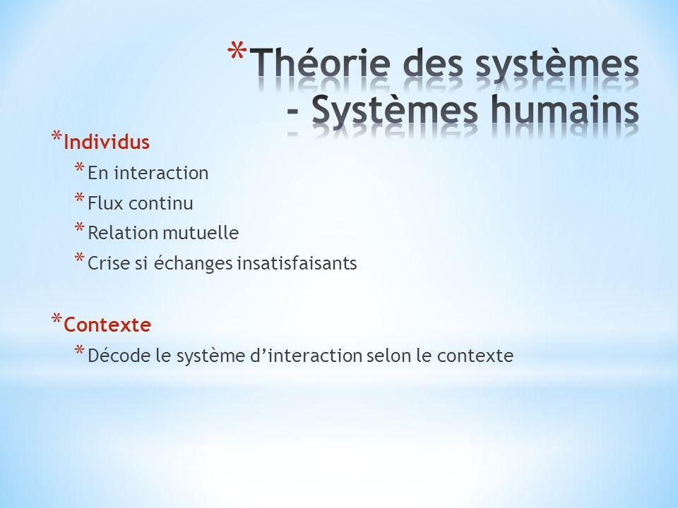 Théorie des systèmes - Systèmes humains