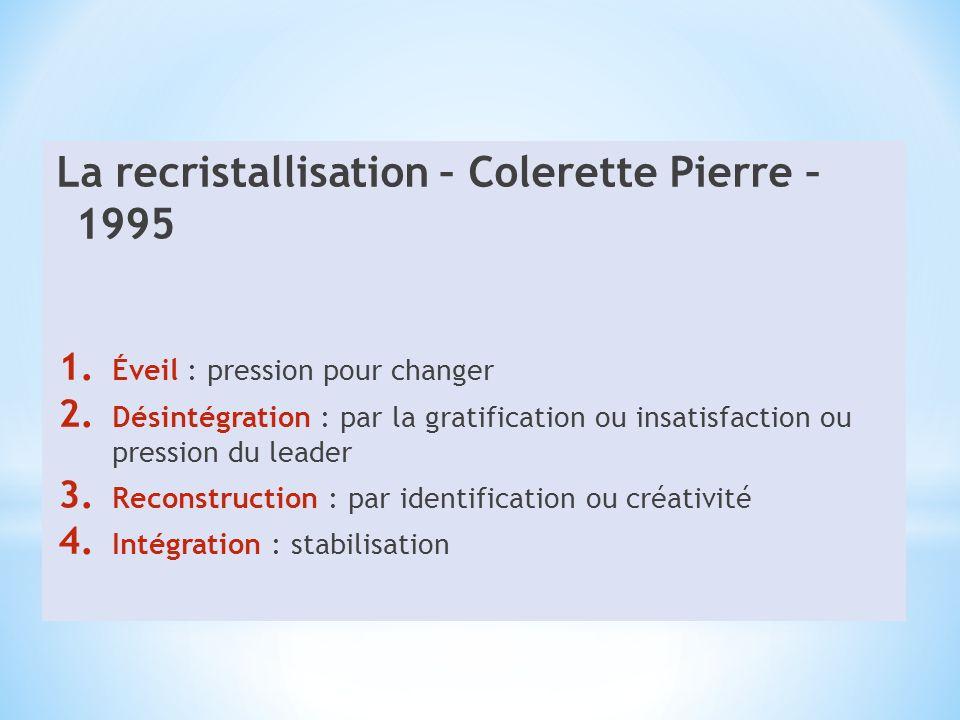 La recristallisation – Colerette Pierre – 1995