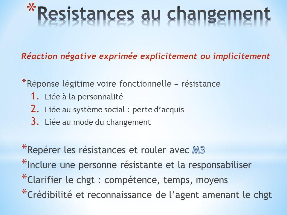Resistances au changement
