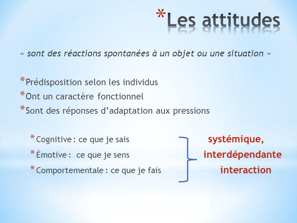 Les attitudes « sont des réactions spontanées à un objet ou une situation » Prédisposition selon les individus.