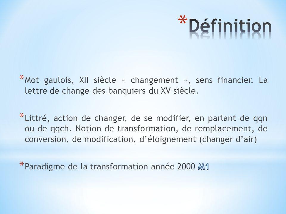 Définition Mot gaulois, XII siècle « changement », sens financier. La lettre de change des banquiers du XV siècle.