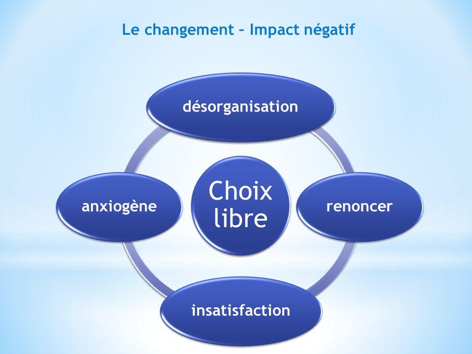 Choix libre Le changement – Impact négatif désorganisation renoncer