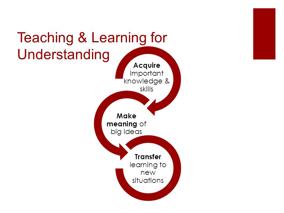 Teaching & Learning for Understanding