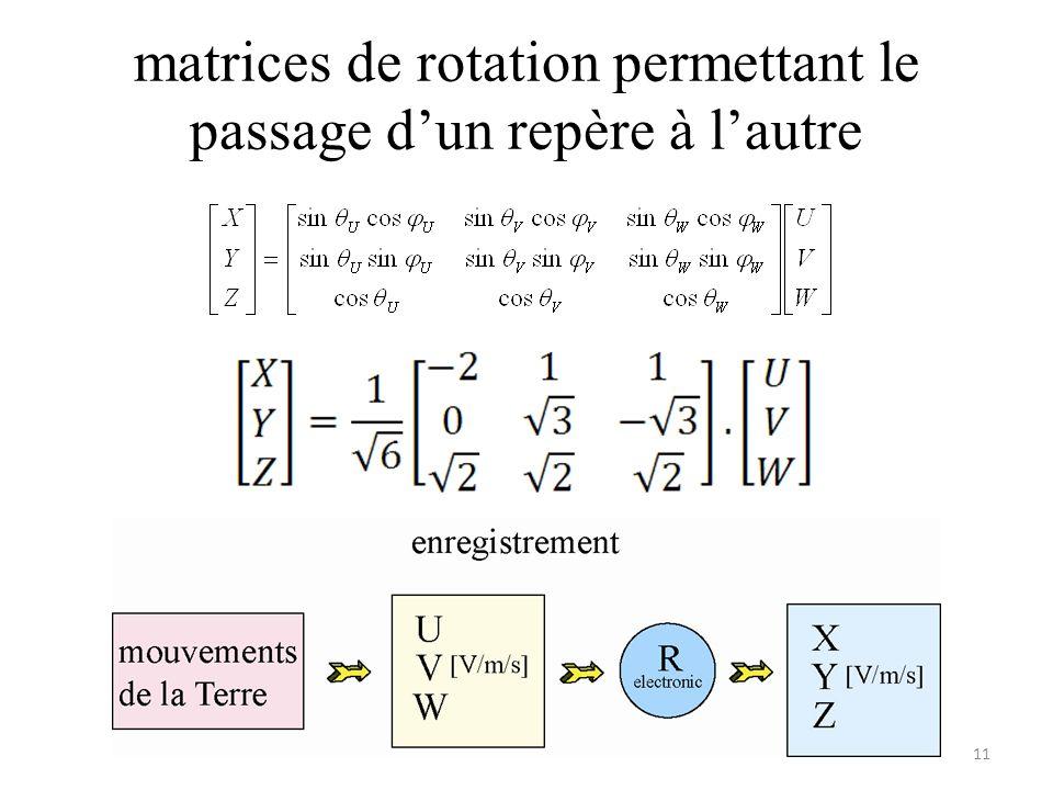 matrices de rotation permettant le passage d'un repère à l'autre