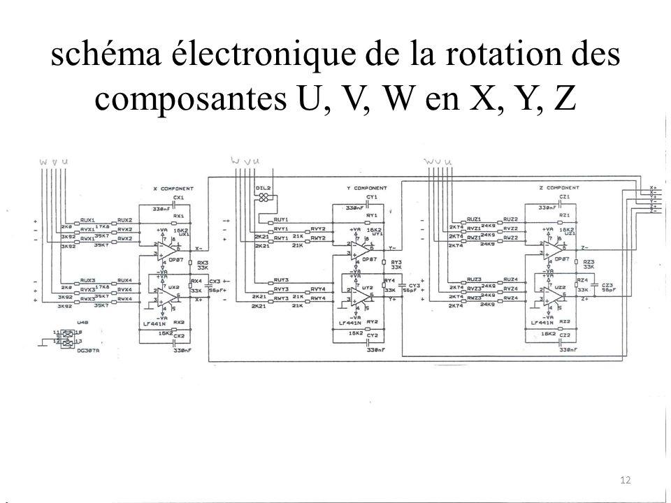schéma électronique de la rotation des composantes U, V, W en X, Y, Z