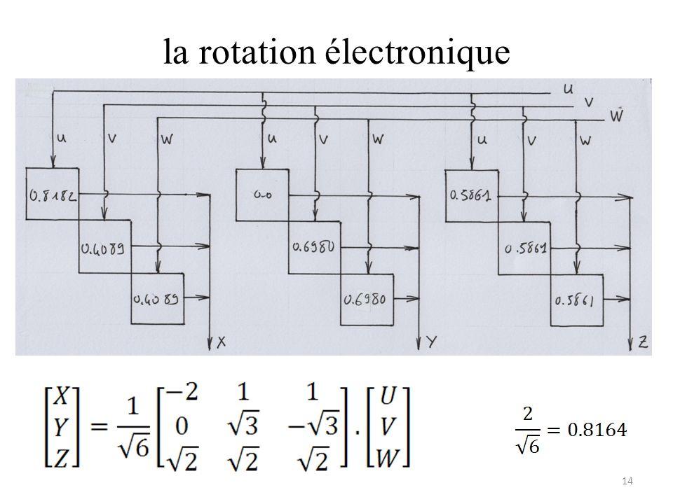 la rotation électronique