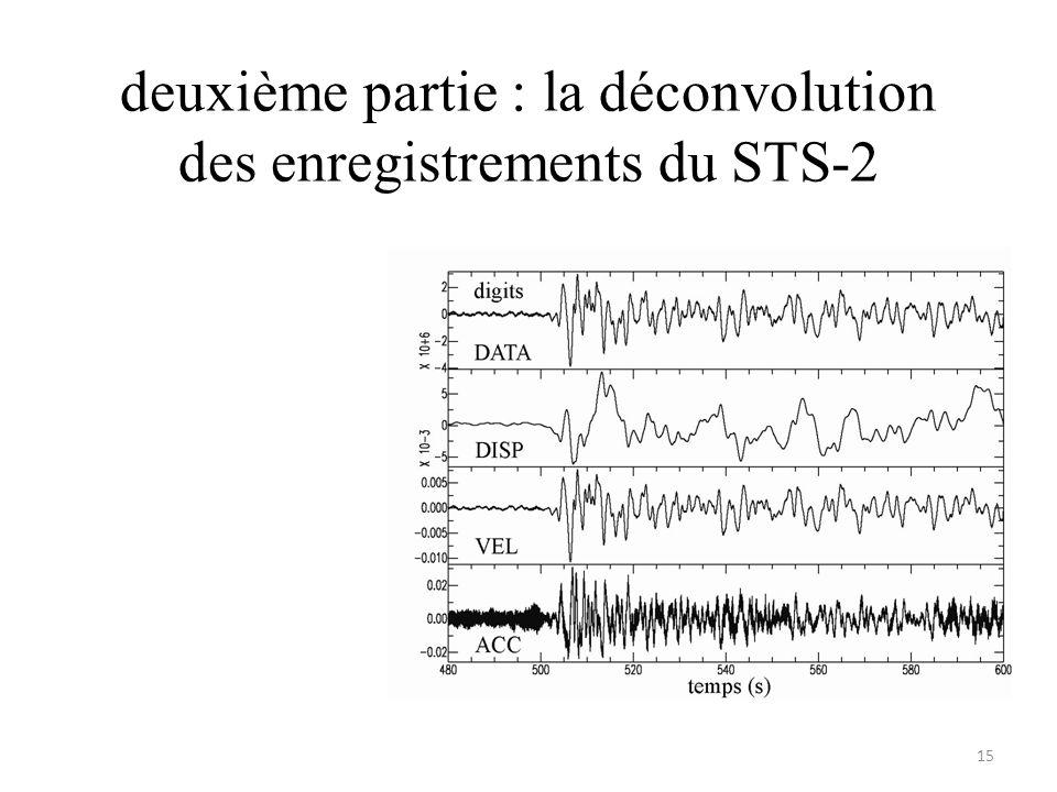 deuxième partie : la déconvolution des enregistrements du STS-2