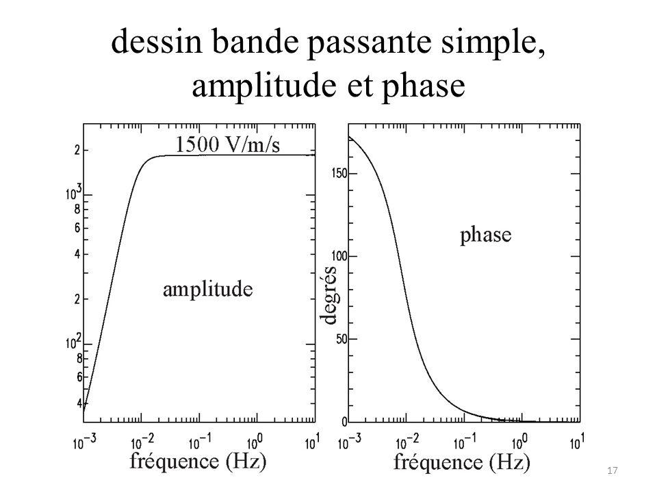 dessin bande passante simple, amplitude et phase