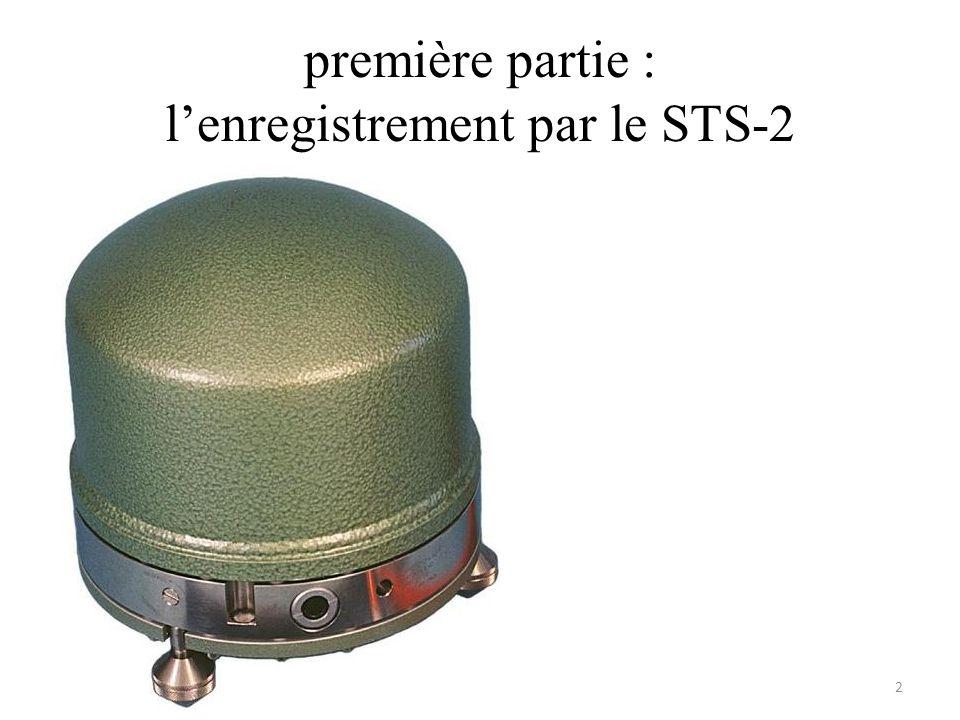 première partie : l'enregistrement par le STS-2