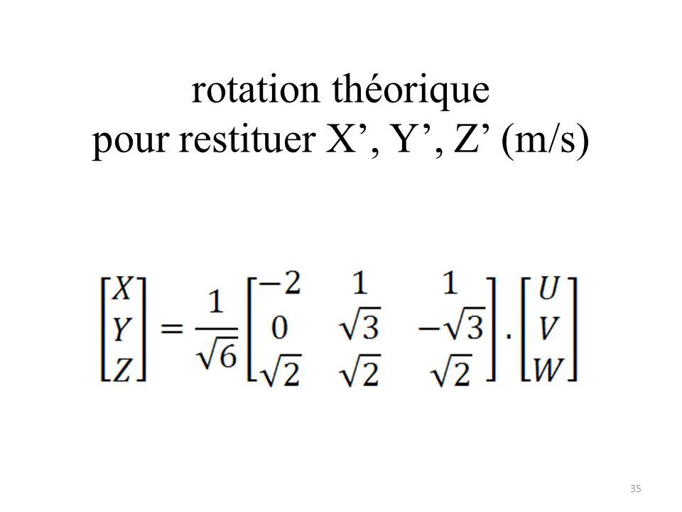 rotation théorique pour restituer X', Y', Z' (m/s)