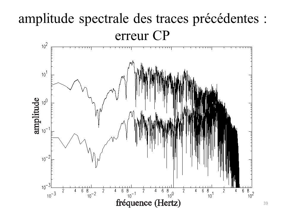 amplitude spectrale des traces précédentes : erreur CP