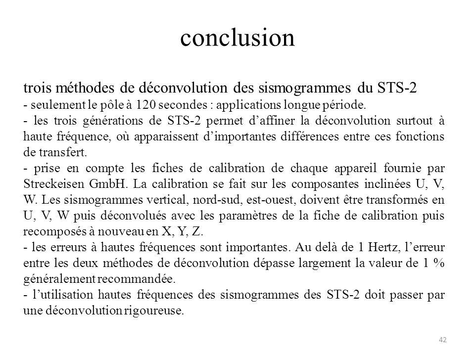 conclusion trois méthodes de déconvolution des sismogrammes du STS-2