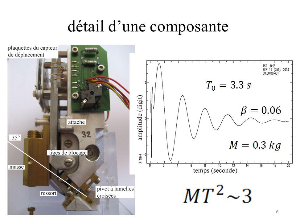 détail d'une composante