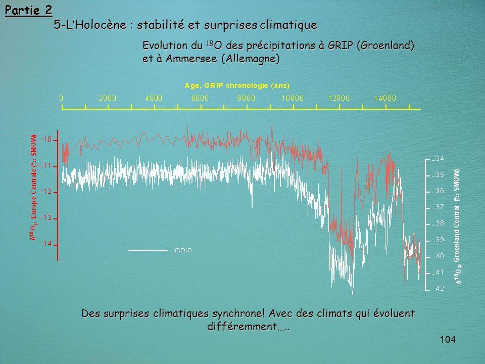 5-L'Holocène : stabilité et surprises climatique