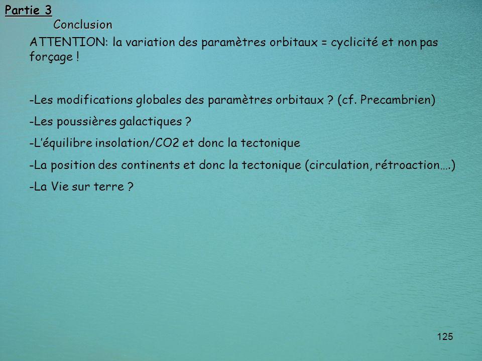 Partie 3 Conclusion. ATTENTION: la variation des paramètres orbitaux = cyclicité et non pas forçage !