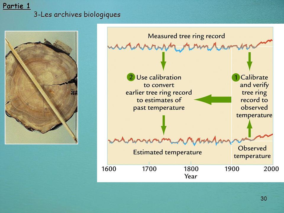 Partie 1 3-Les archives biologiques