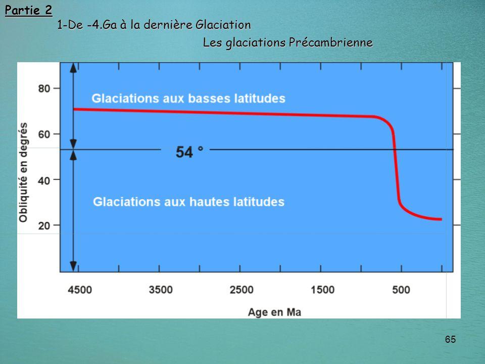 Partie 2 1-De -4.Ga à la dernière Glaciation Les glaciations Précambrienne