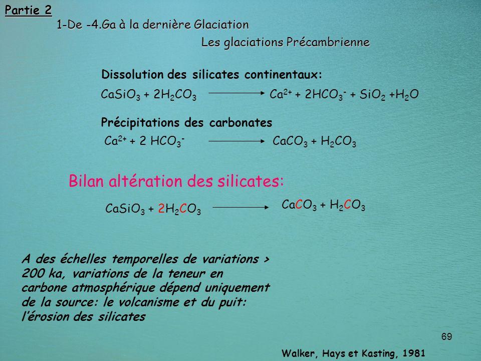 Bilan altération des silicates: