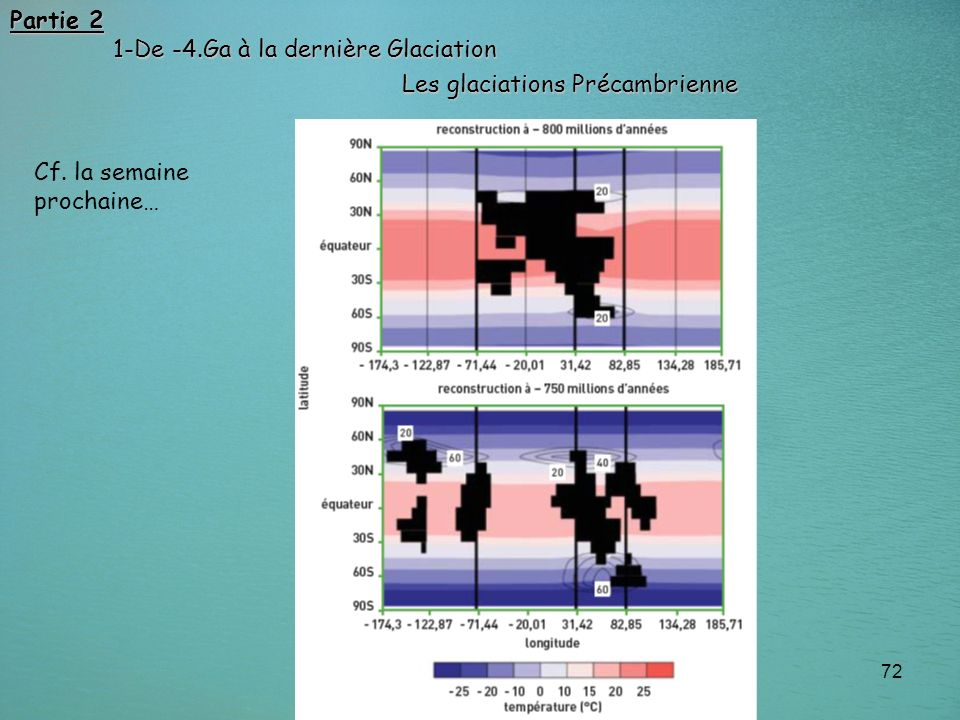 Partie 2 1-De -4.Ga à la dernière Glaciation. Les glaciations Précambrienne.