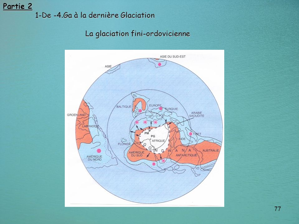 Partie 2 1-De -4.Ga à la dernière Glaciation La glaciation fini-ordovicienne