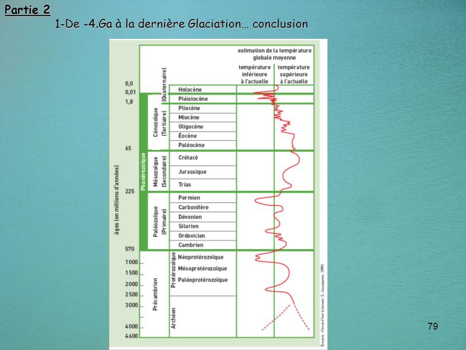 Partie 2 1-De -4.Ga à la dernière Glaciation… conclusion