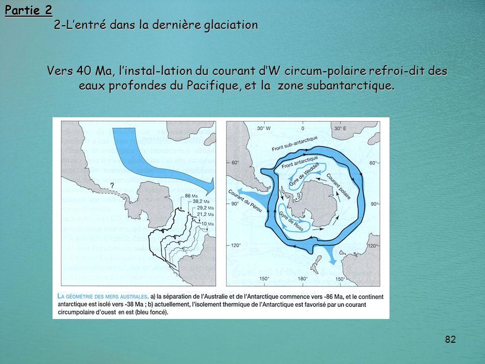 Partie 2 2-L'entré dans la dernière glaciation.