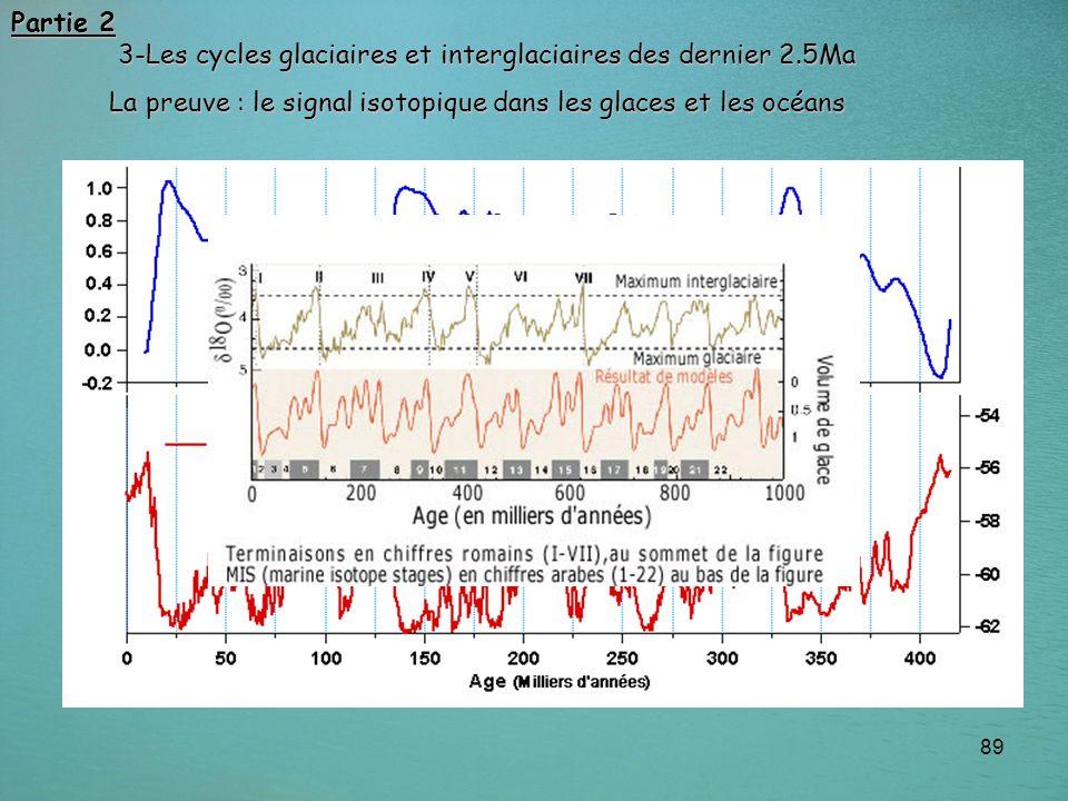 Partie 2 3-Les cycles glaciaires et interglaciaires des dernier 2.5Ma.