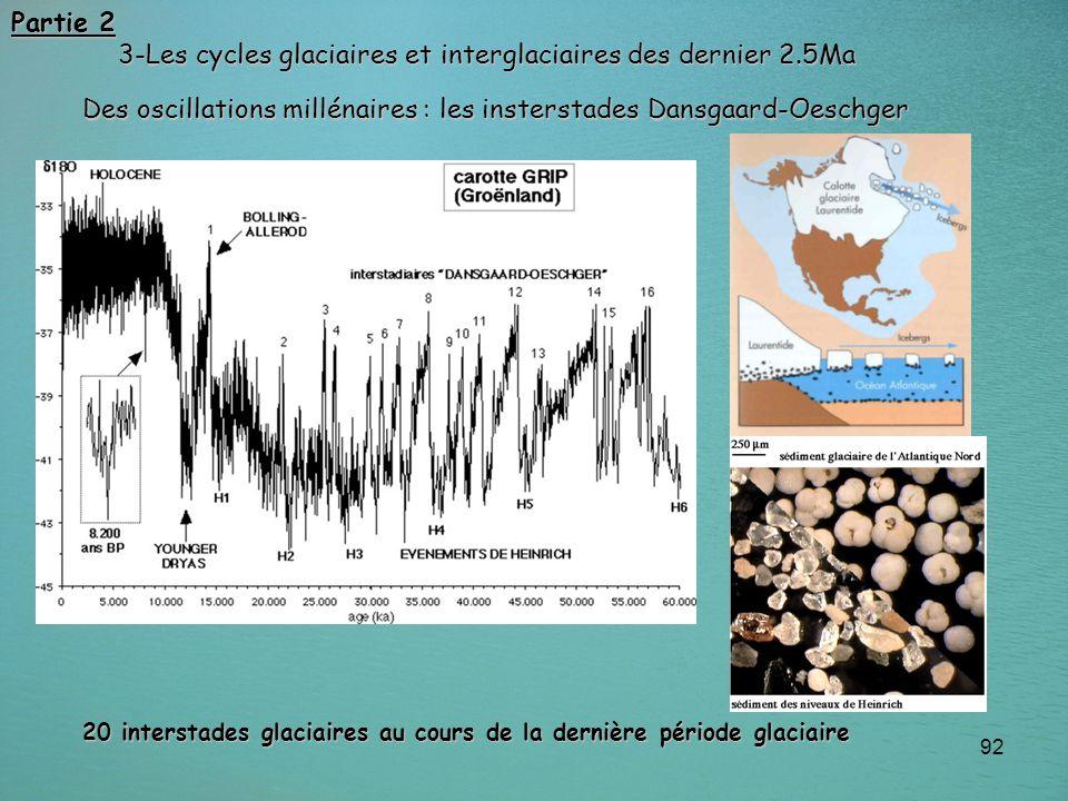 3-Les cycles glaciaires et interglaciaires des dernier 2.5Ma