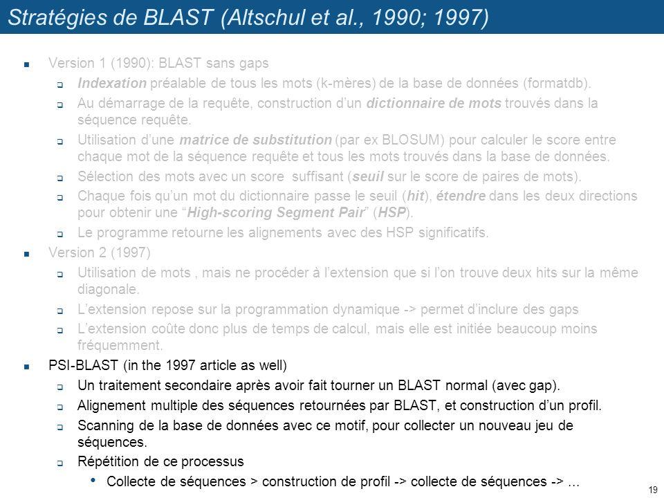 Stratégies de BLAST (Altschul et al., 1990; 1997)