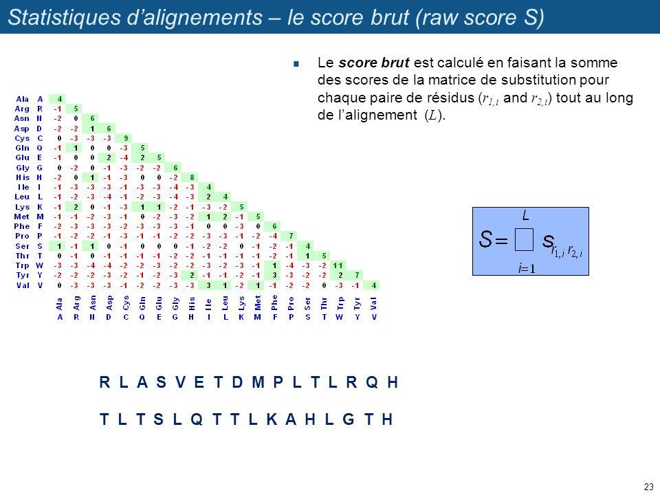 Statistiques d'alignements – le score brut (raw score S)