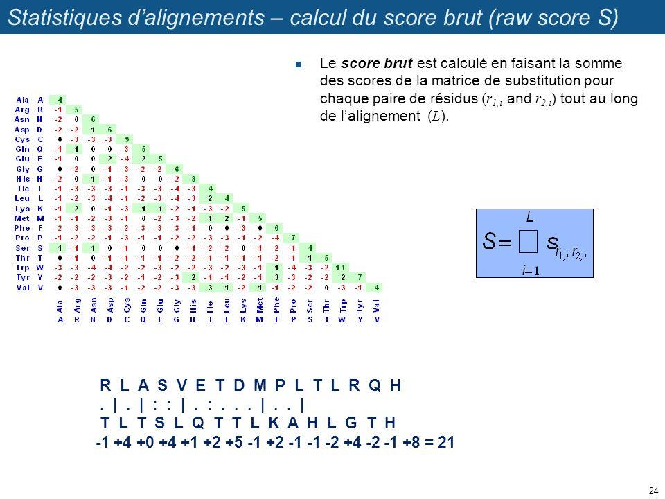 Statistiques d'alignements – calcul du score brut (raw score S)