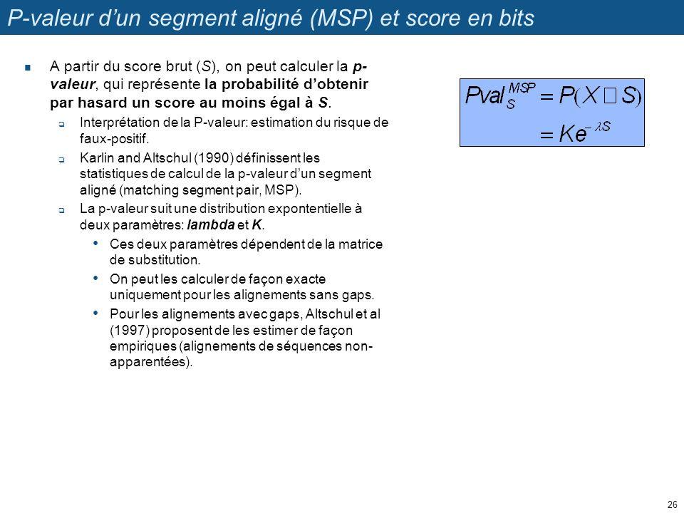 P-valeur d'un segment aligné (MSP) et score en bits